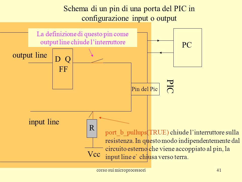 Schema di un pin di una porta del PIC in configurazione input o output