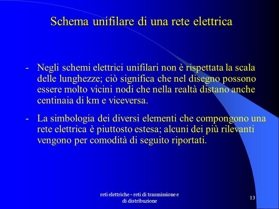 Schema unifilare di una rete elettrica