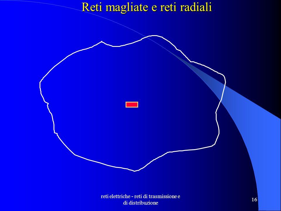 Reti magliate e reti radiali