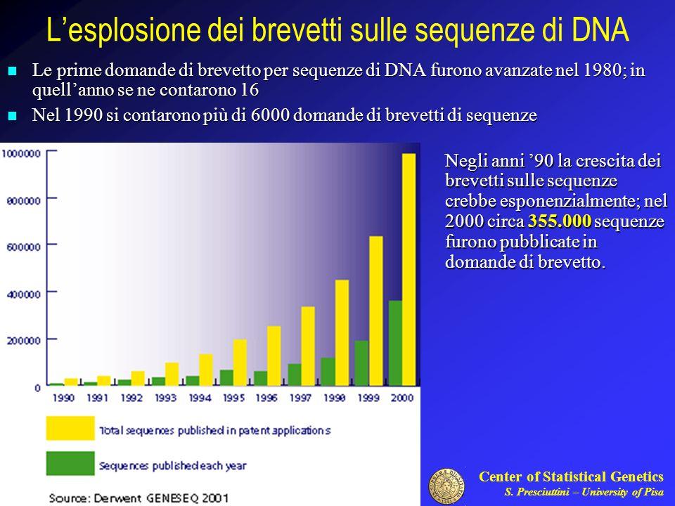 L'esplosione dei brevetti sulle sequenze di DNA