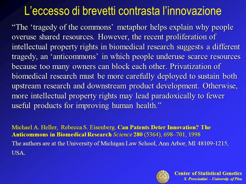 L'eccesso di brevetti contrasta l'innovazione