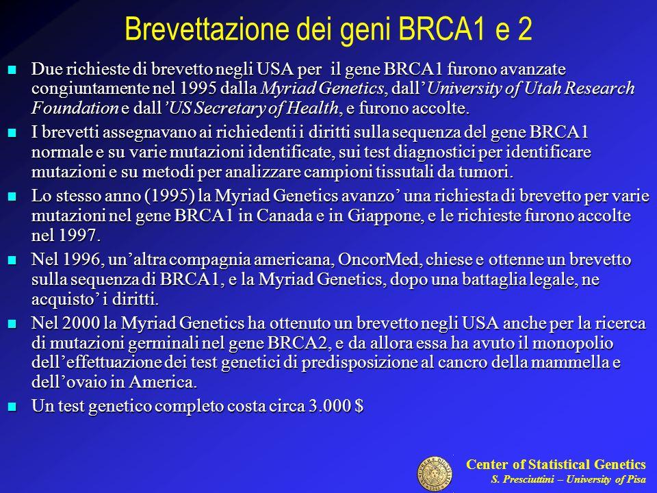Brevettazione dei geni BRCA1 e 2