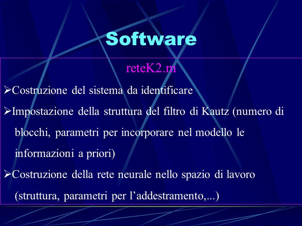 Software reteK2.m Costruzione del sistema da identificare