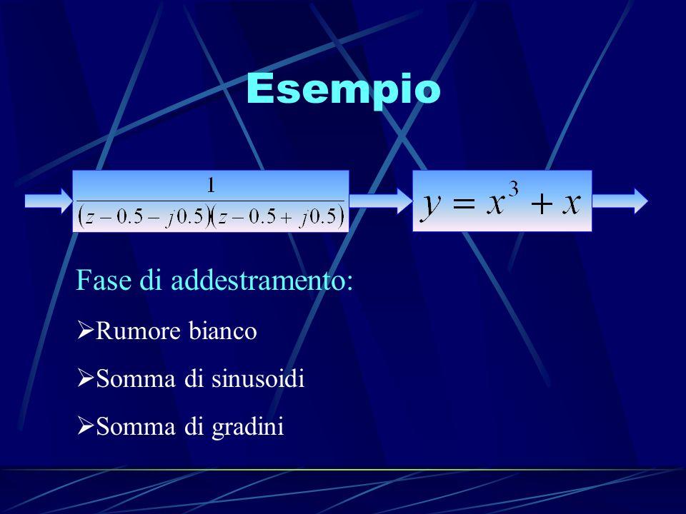Esempio Fase di addestramento: Rumore bianco Somma di sinusoidi