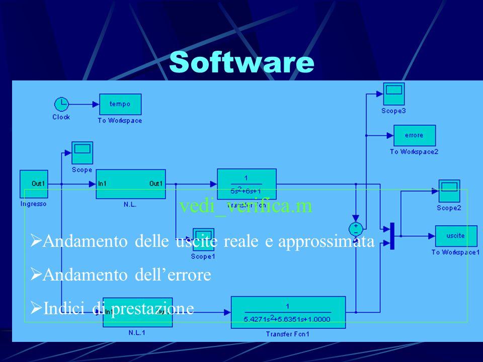 Software verifica.mdl vedi_verifica.m