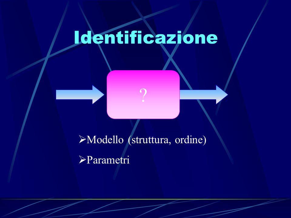 Identificazione Modello (struttura, ordine) Parametri