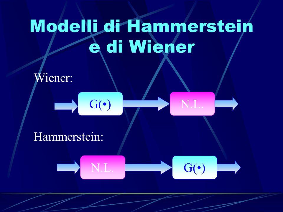 Modelli di Hammerstein e di Wiener