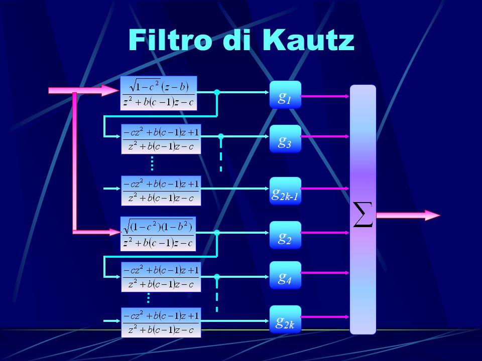 Filtro di Kautz g1 g3 g2k-1 g2 g4 g2k