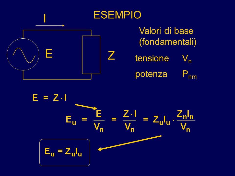 ESEMPIO I Valori di base (fondamentali) E Z tensione Vn potenza Pnm
