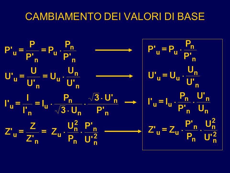 CAMBIAMENTO DEI VALORI DI BASE
