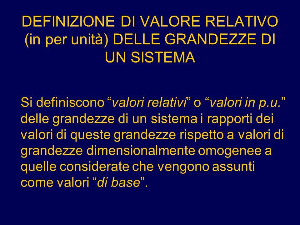 DEFINIZIONE DI VALORE RELATIVO (in per unità) DELLE GRANDEZZE DI UN SISTEMA