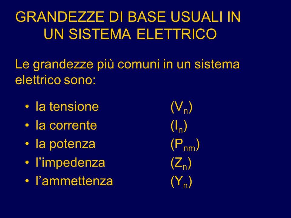 GRANDEZZE DI BASE USUALI IN UN SISTEMA ELETTRICO Le grandezze più comuni in un sistema elettrico sono: