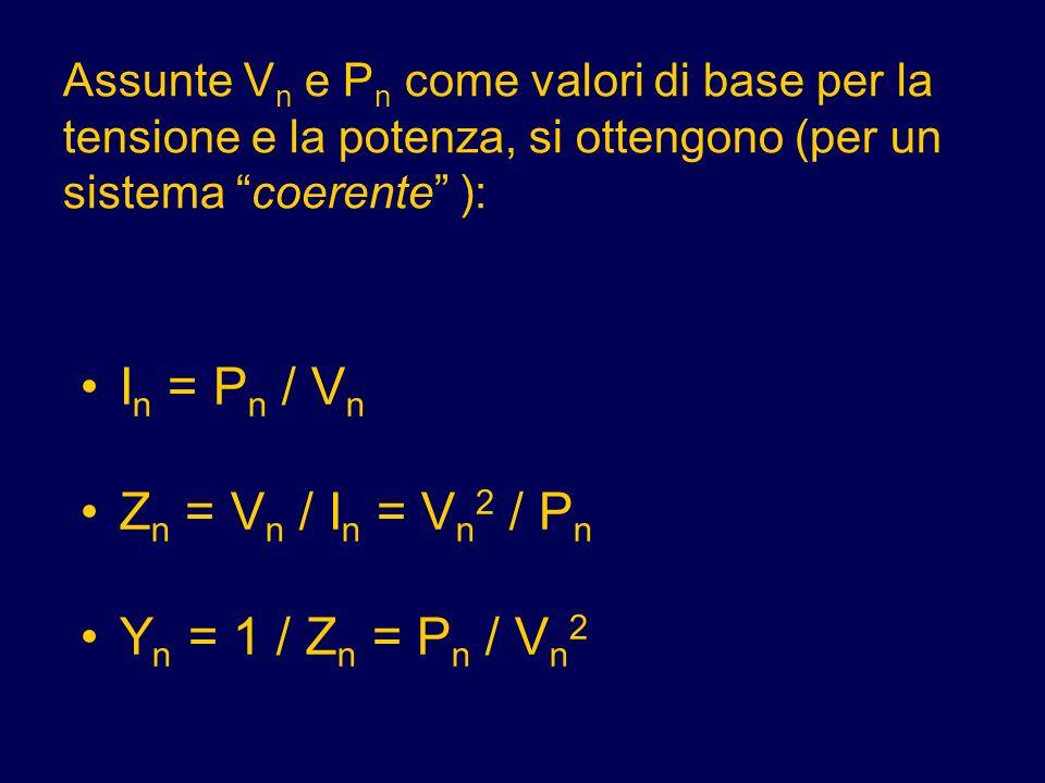 In = Pn / Vn Zn = Vn / In = Vn2 / Pn Yn = 1 / Zn = Pn / Vn2
