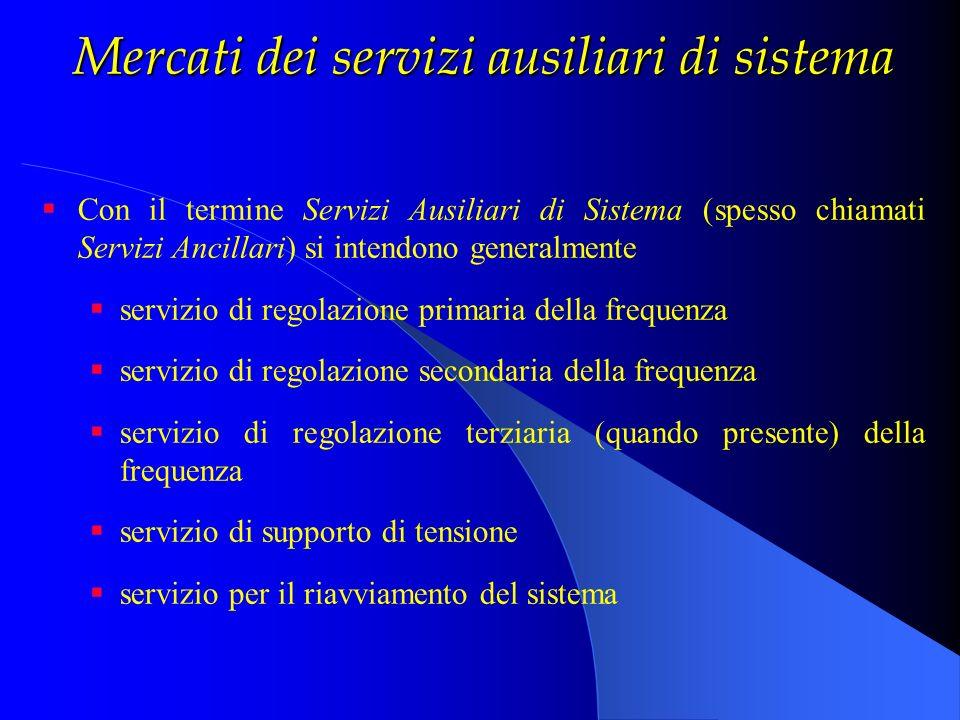 Mercati dei servizi ausiliari di sistema