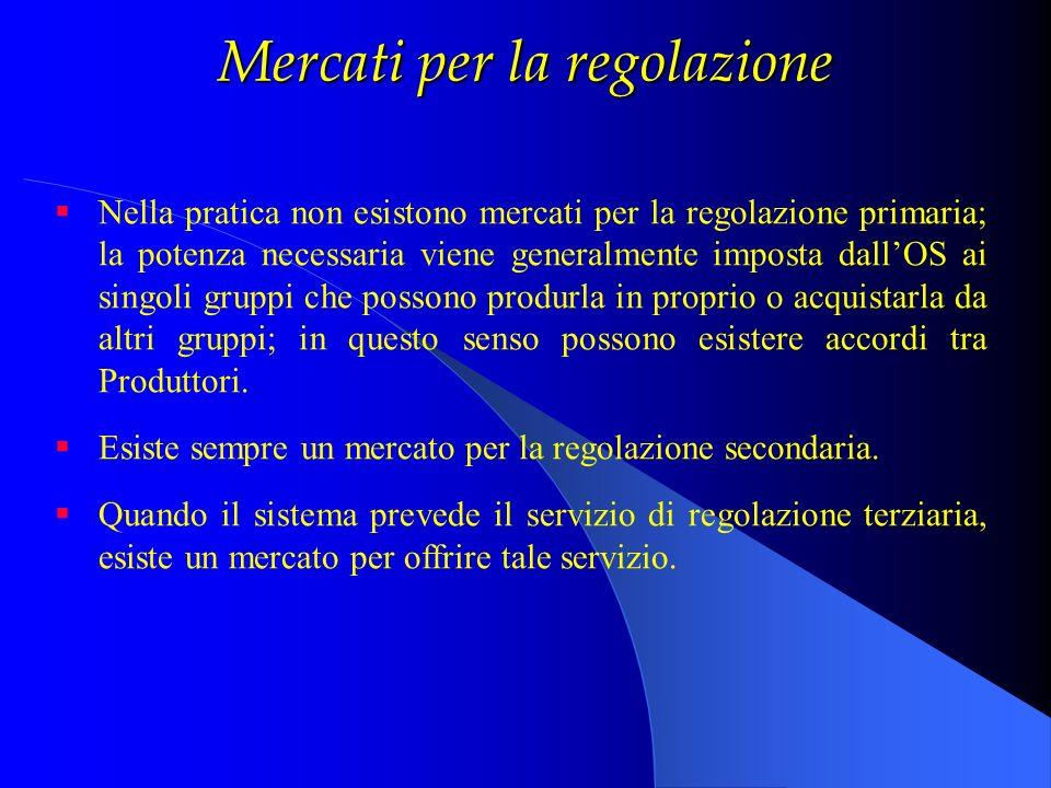 Mercati per la regolazione
