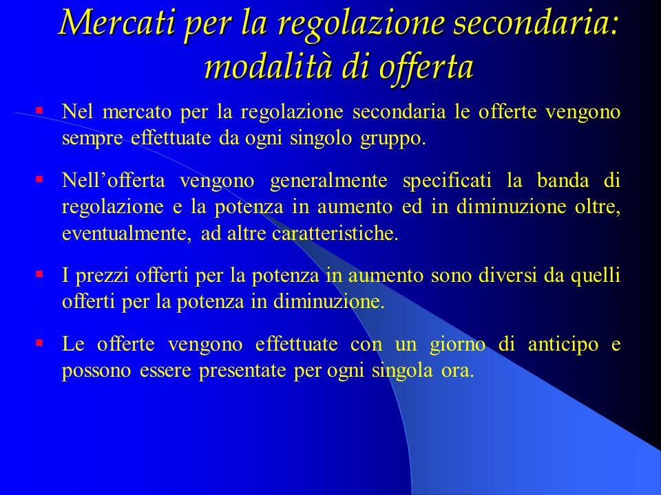Mercati per la regolazione secondaria: