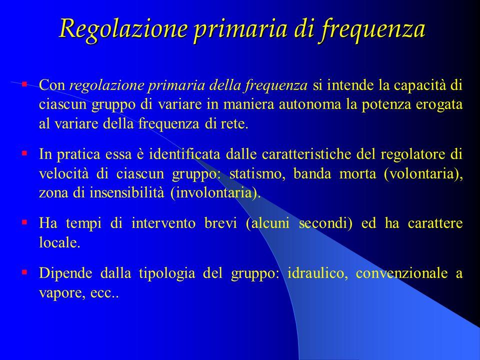 Regolazione primaria di frequenza