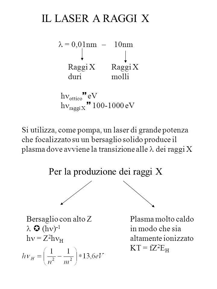 IL LASER A RAGGI X Per la produzione dei raggi X  = 0,01nm – 10nm