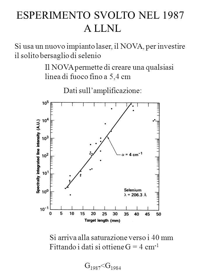 ESPERIMENTO SVOLTO NEL 1987 A LLNL