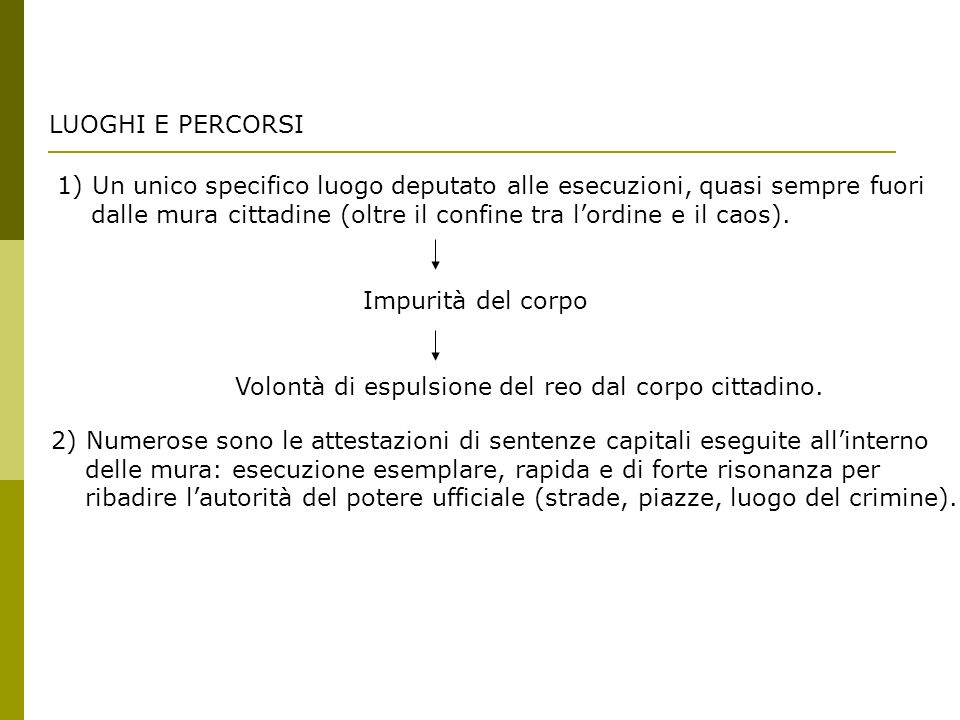 LUOGHI E PERCORSI 1) Un unico specifico luogo deputato alle esecuzioni, quasi sempre fuori.