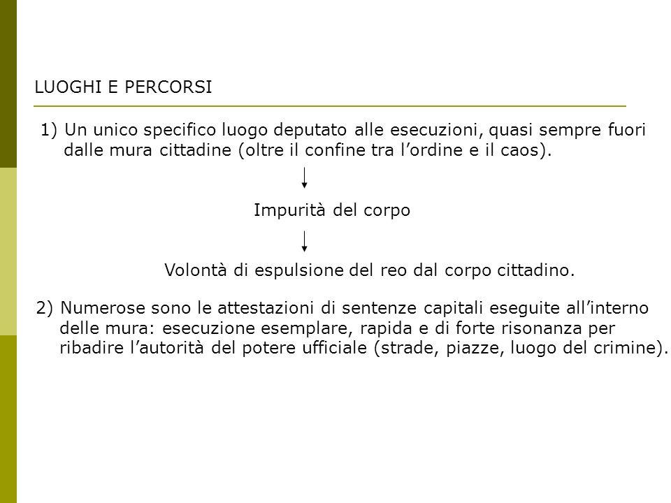 LUOGHI E PERCORSI1) Un unico specifico luogo deputato alle esecuzioni, quasi sempre fuori.