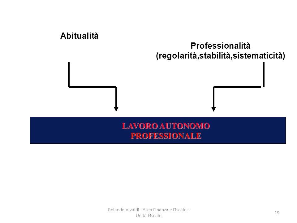 (regolarità,stabilità,sistematicità) LAVORO AUTONOMO PROFESSIONALE
