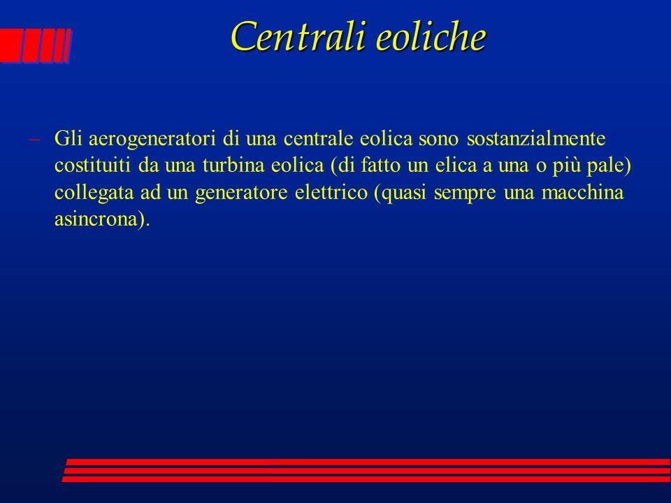 Centrali eoliche