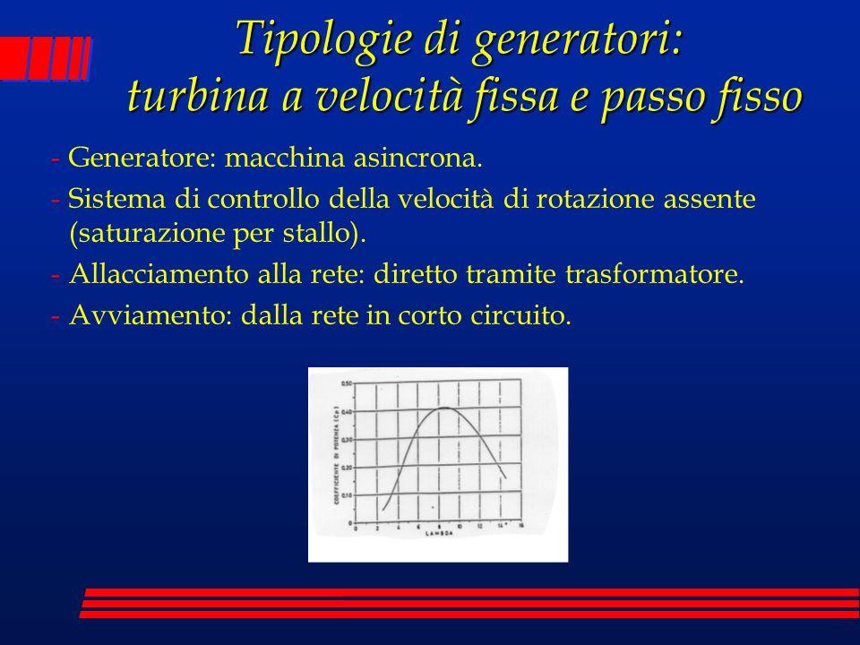 Tipologie di generatori: turbina a velocità fissa e passo fisso
