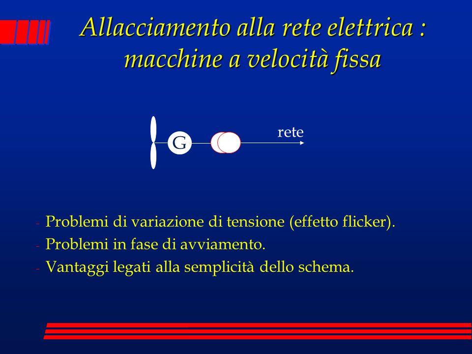 Allacciamento alla rete elettrica : macchine a velocità fissa