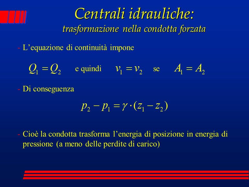 Centrali idrauliche: trasformazione nella condotta forzata