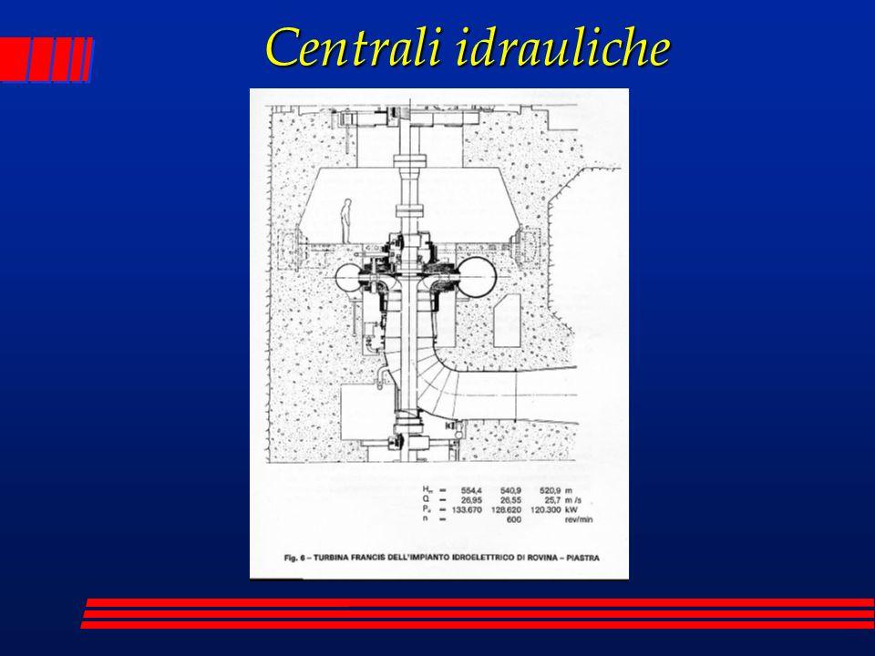 Centrali idrauliche