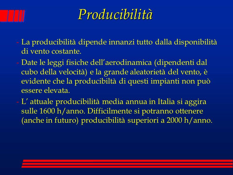 Producibilità La producibilità dipende innanzi tutto dalla disponibilità di vento costante.