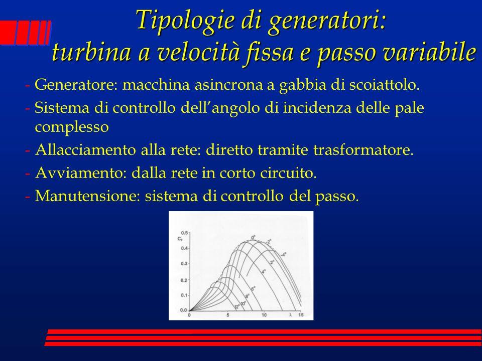 Tipologie di generatori: turbina a velocità fissa e passo variabile