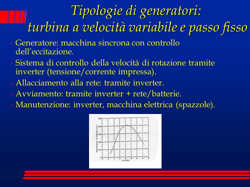 Tipologie di generatori: turbina a velocità variabile e passo fisso