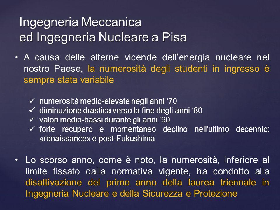 Ingegneria Meccanica ed Ingegneria Nucleare a Pisa