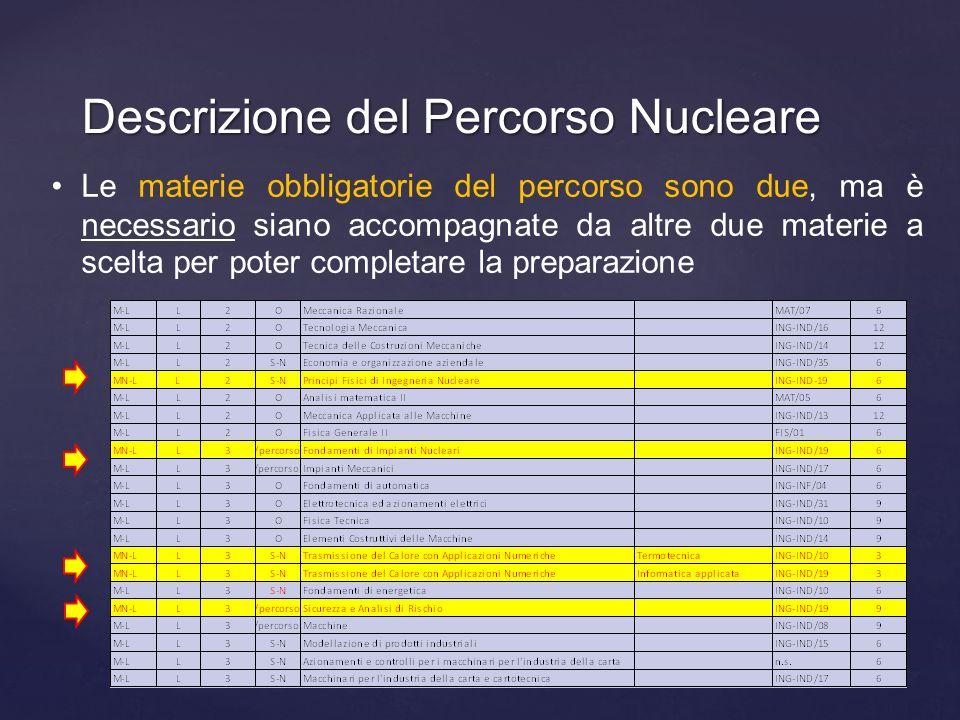 Descrizione del Percorso Nucleare