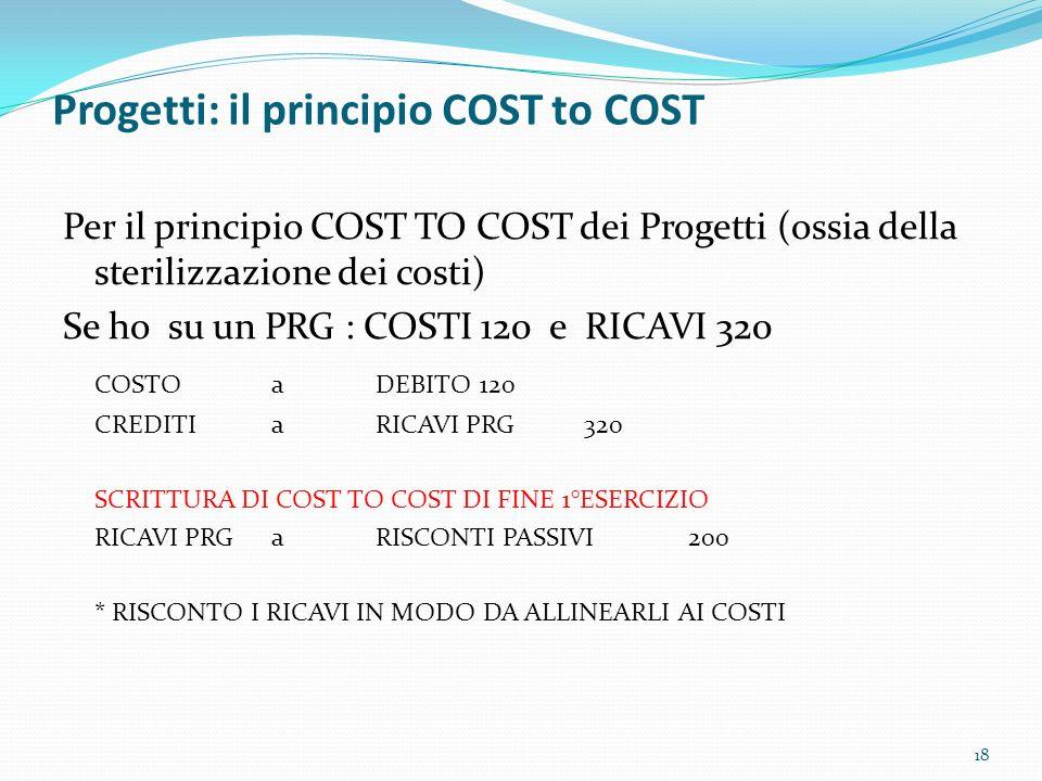 Progetti: il principio COST to COST