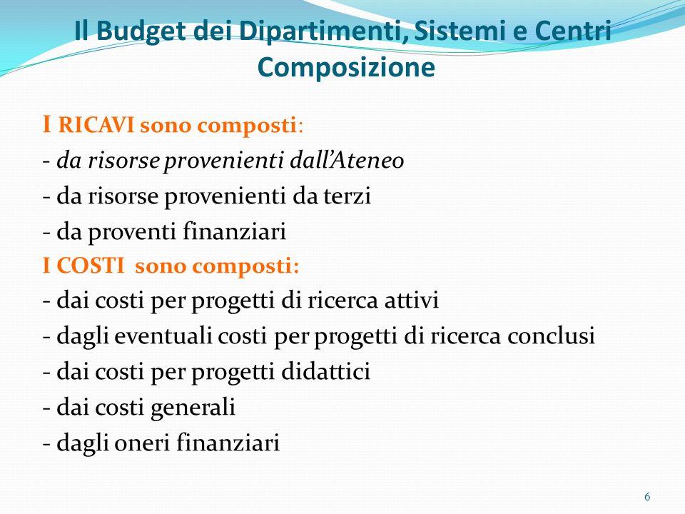 Il Budget dei Dipartimenti, Sistemi e Centri Composizione