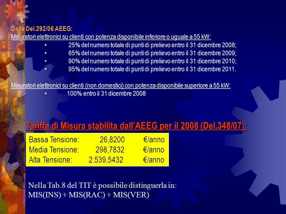 Tariffa di Misura stabilita dall'AEEG per il 2008 (Del.348/07):