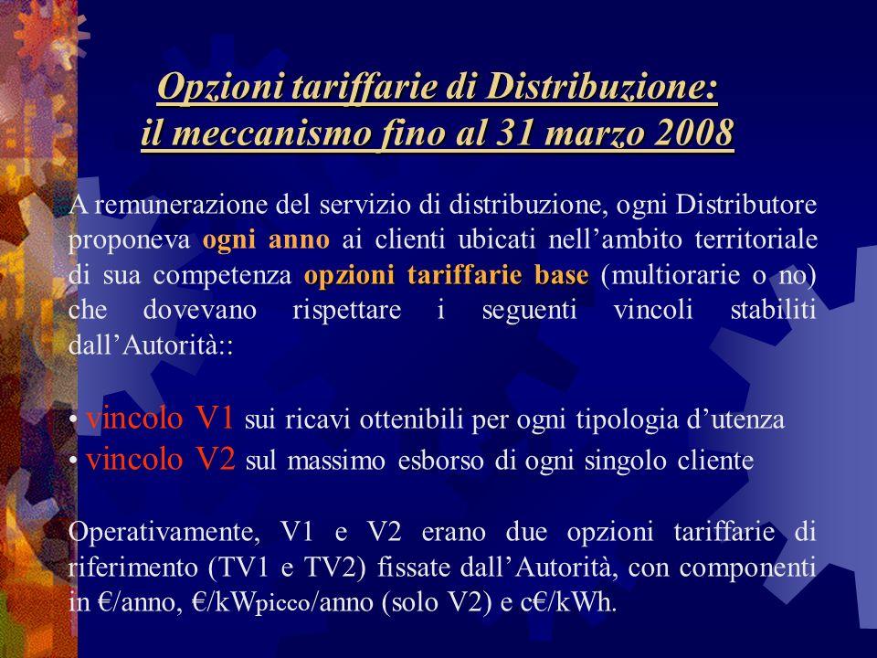 Opzioni tariffarie di Distribuzione: il meccanismo fino al 31 marzo 2008