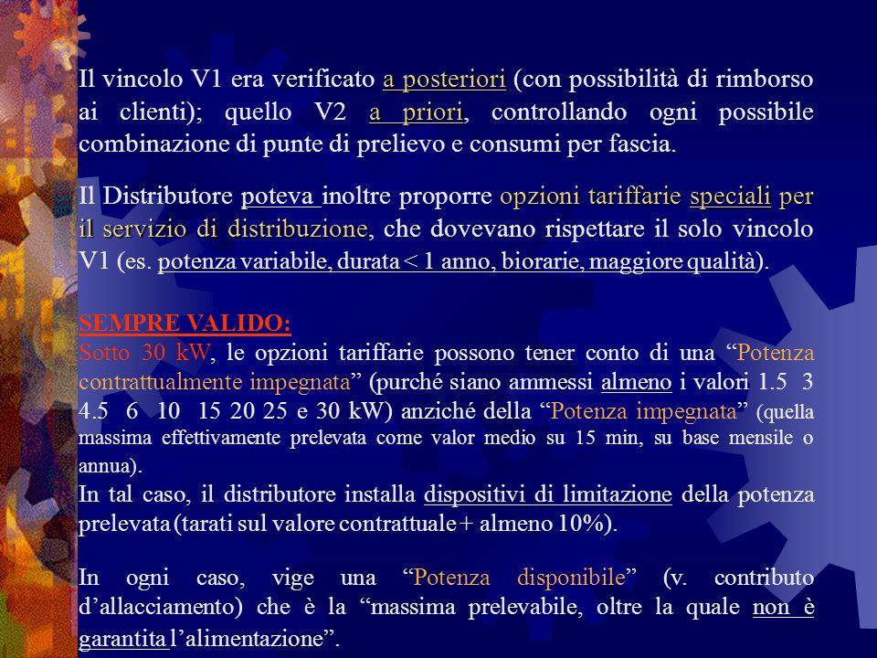 Il vincolo V1 era verificato a posteriori (con possibilità di rimborso ai clienti); quello V2 a priori, controllando ogni possibile combinazione di punte di prelievo e consumi per fascia.