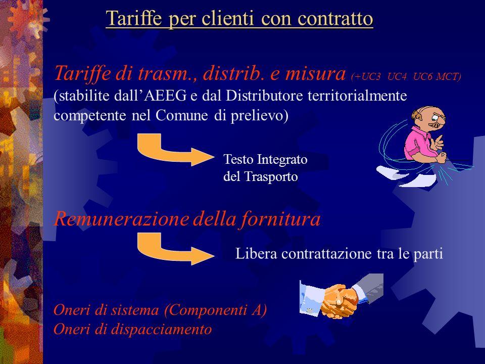 Tariffe per clienti con contratto