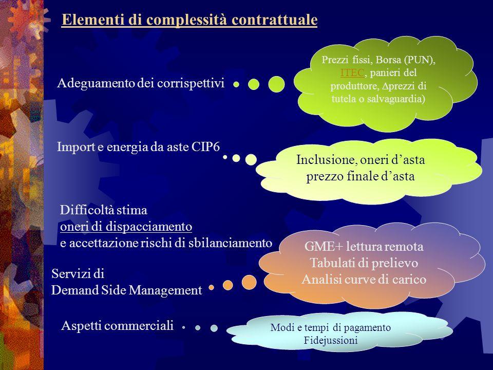 Elementi di complessità contrattuale