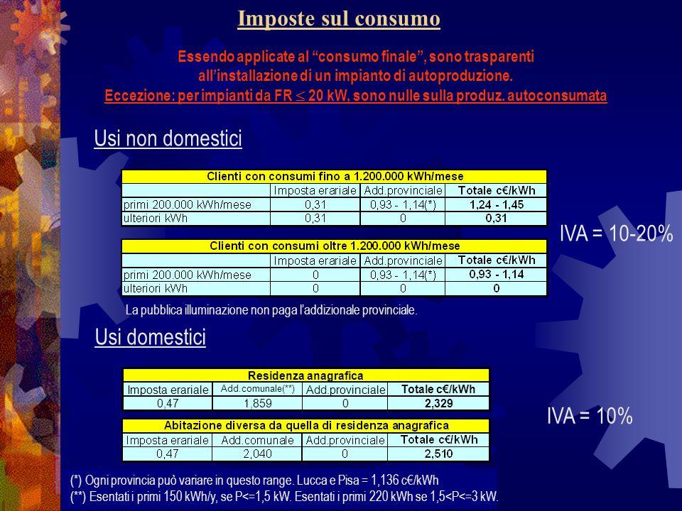 Imposte sul consumo Usi non domestici IVA = 10-20% Usi domestici