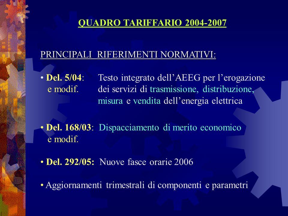 QUADRO TARIFFARIO 2004-2007 PRINCIPALI RIFERIMENTI NORMATIVI: