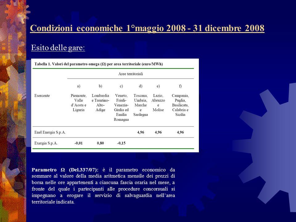 Condizioni economiche 1°maggio 2008 - 31 dicembre 2008