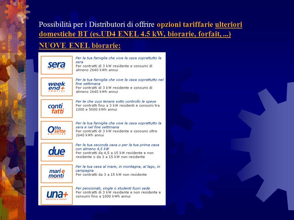 Possibilità per i Distributori di offrire opzioni tariffarie ulteriori domestiche BT (es.UD4 ENEL 4.5 kW, biorarie, forfait, ...)