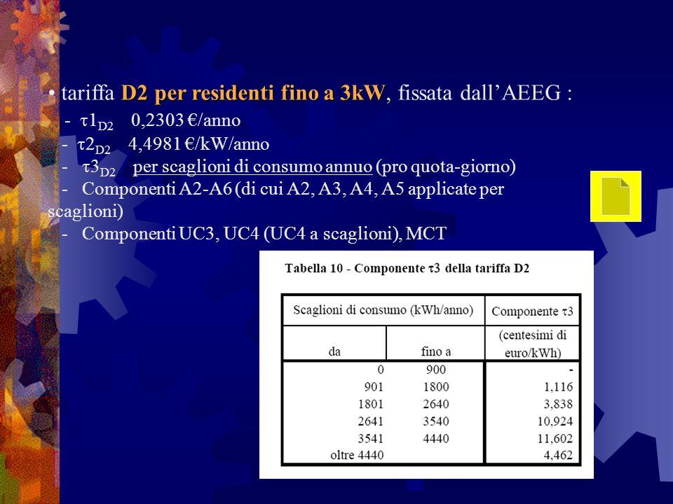 tariffa D2 per residenti fino a 3kW, fissata dall'AEEG :