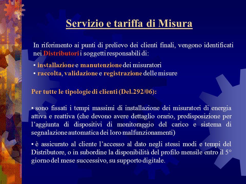 Servizio e tariffa di Misura
