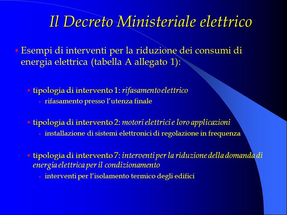 Il Decreto Ministeriale elettrico